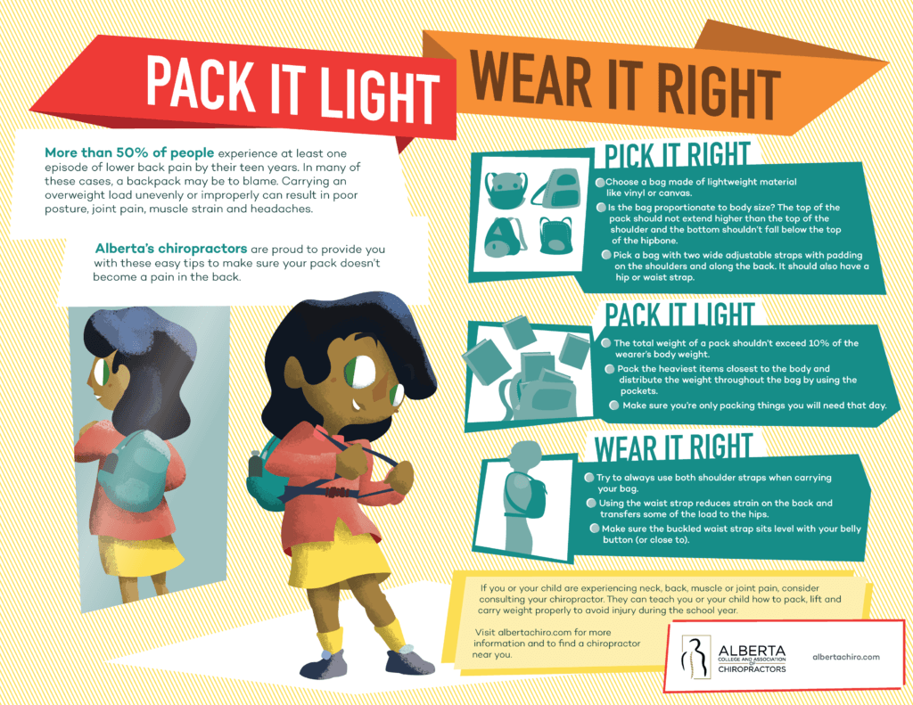 Back Pack Safety for Kids